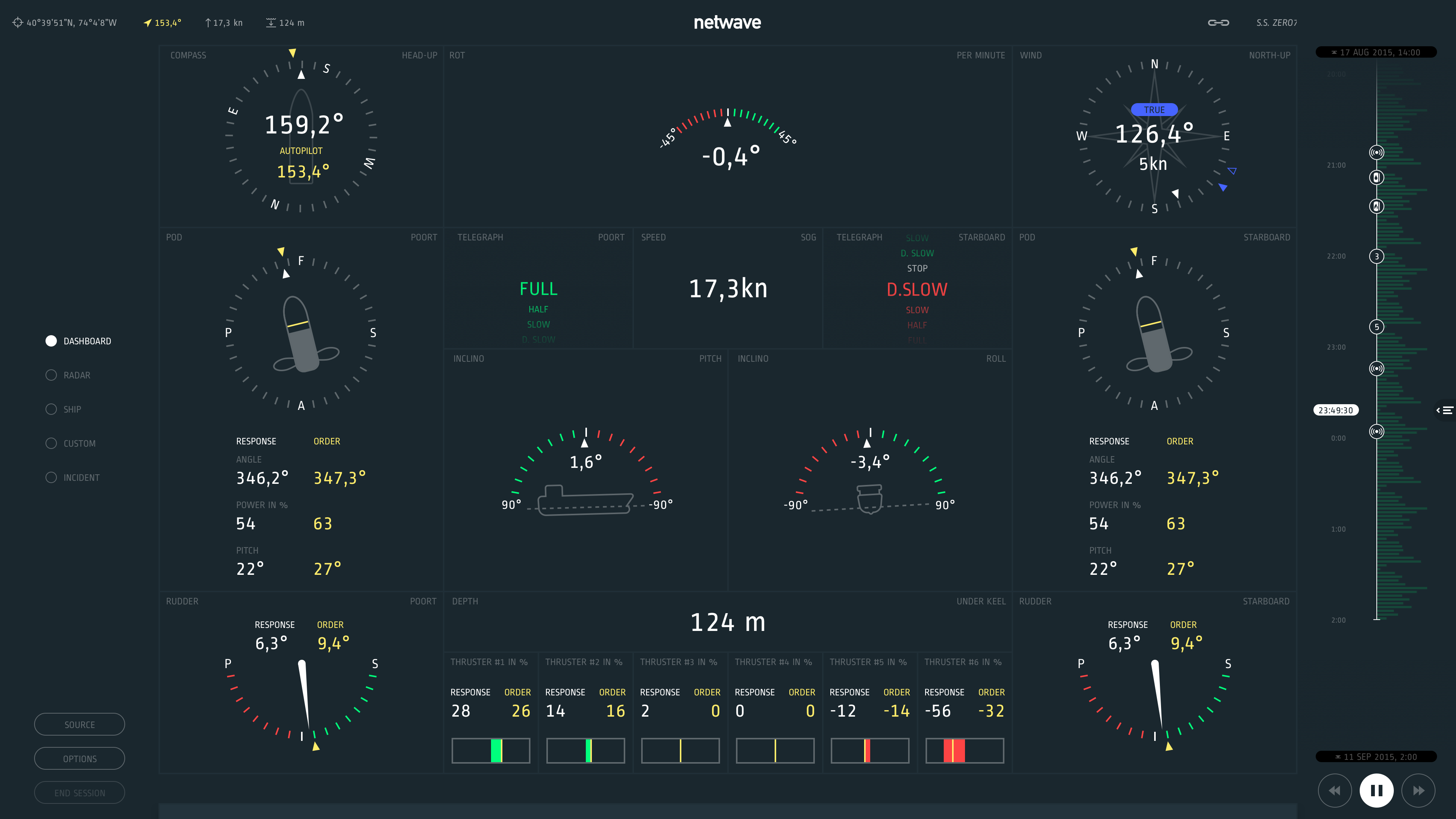 netwave-dashboard